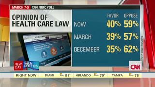 140723081051-newday-inside-politics-poll-obamacare-approval-rating-at-40-00002123-horizontal-gallery